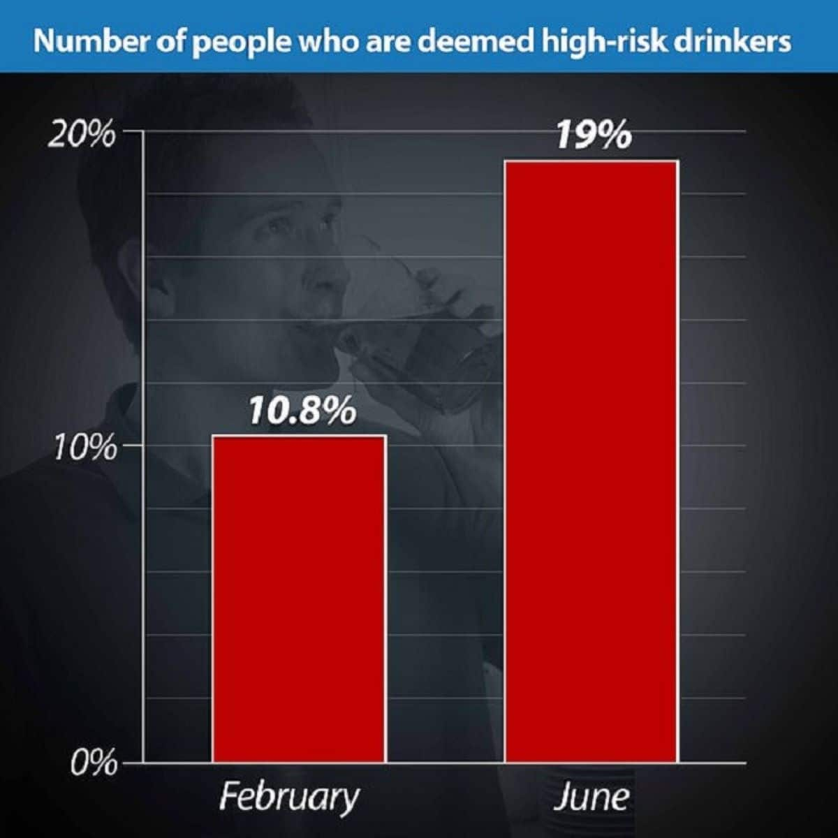 Drinking Stats